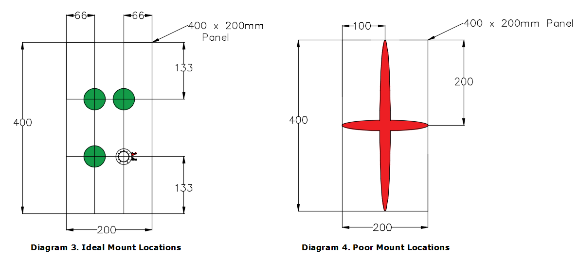 Exciter Mounting Locations